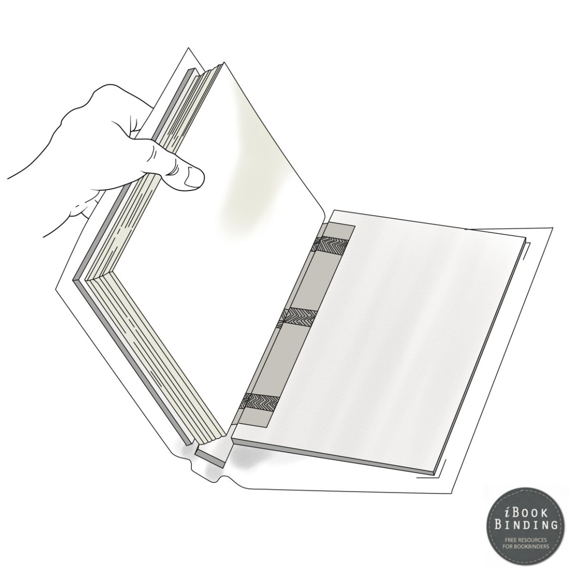 Figure 81 - Aligning Backboard and Hinge to Pasted Cover Material