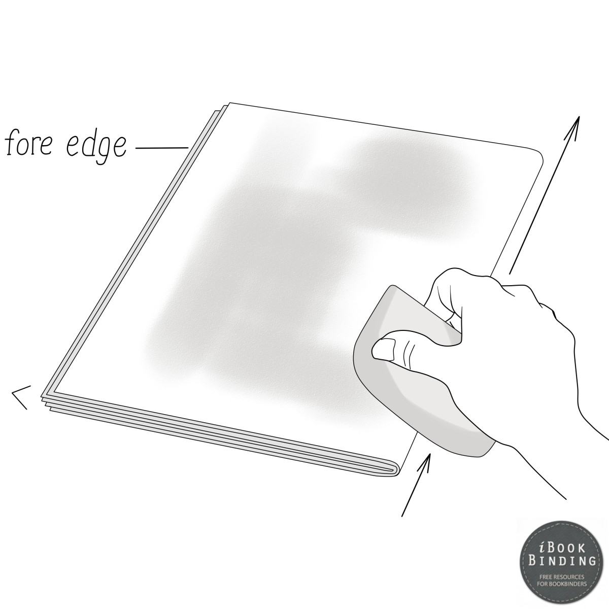 Figure 33 - Final Folding of Signatures