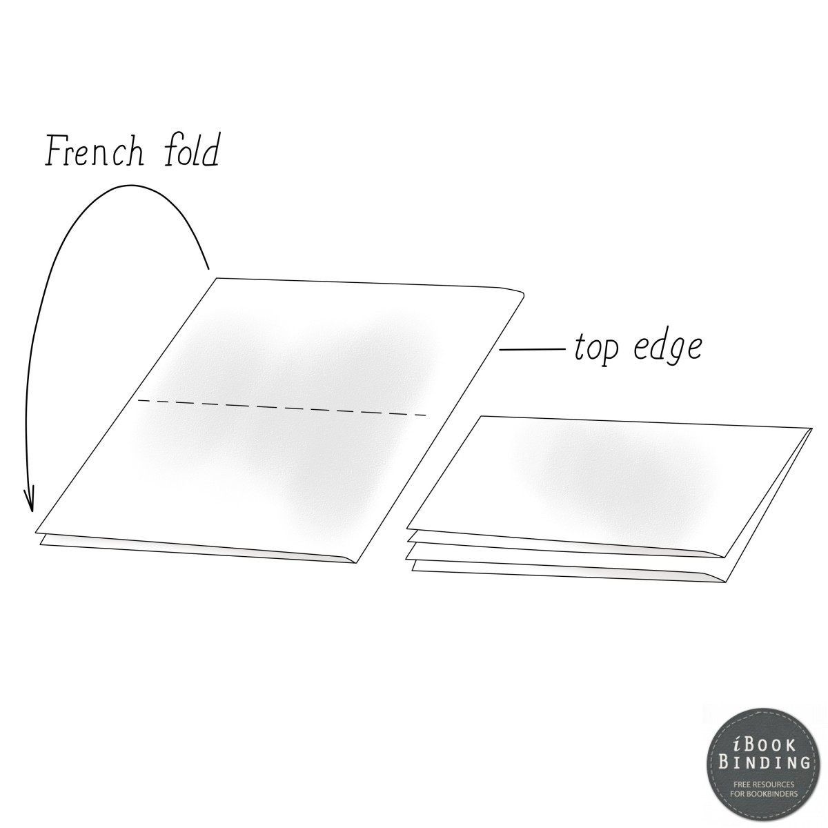 Figure 34 - An Example of a French Fold