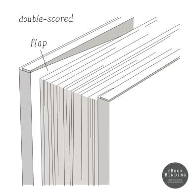Figure 116 - Double Scoring Diagram