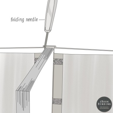 89 - Using a Folding Needle to Fold Turnover Cover Material Down through Mull Slit