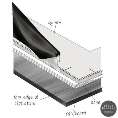 Figure 122 - Trimming Signatures using Sharp Knife