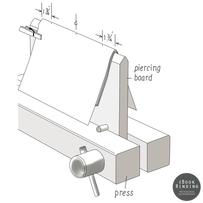 Figure 125 - Adding Signatures to Piercing Board - Book Binding Diagram