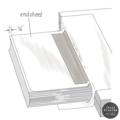 Folding the Mull onto the Endsheet