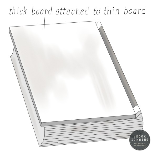 Pasting the Thick Cover Board onto the Thin Board