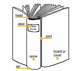 Book Anatomy Diagram 02?ssl=1 book anatomy (parts of a book) & definitions ibookbinding