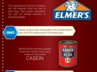 History-of-Adhesive-from-Horse-Glue-to-Elmers-to-Nano-tech