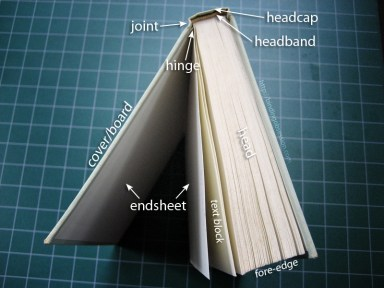 Image by Binding Obsession - http://bindingobsession.com/parts-of-a-book/