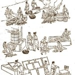 Ancient Chinese Paper Making Process