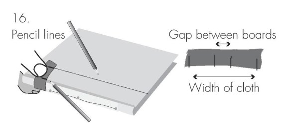 Marking Position Where Cloth Ends on Boards