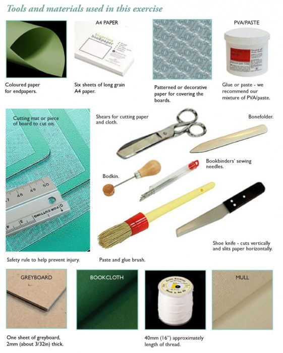 Tools-and-Materials-used-in-this-Section_03