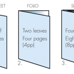 Pagination Diagram