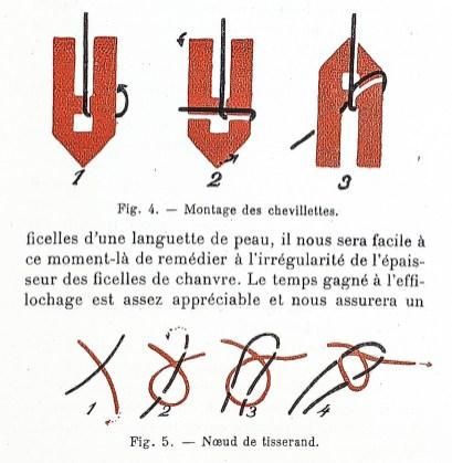 2019.03.07 - Manuel pratique de l'ouvrier relieur, deuxième partie (Charles Chanat, 1921) 04