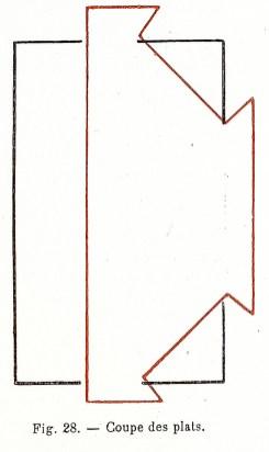 2019.03.07 - Manuel pratique de l'ouvrier relieur, deuxième partie (Charles Chanat, 1921) 10