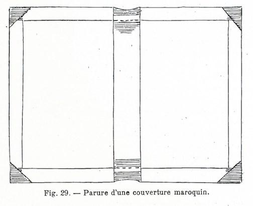 2019.03.07 - Manuel pratique de l'ouvrier relieur, deuxième partie (Charles Chanat, 1921) 11