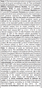 UP DEGREE COLLEGE LECTURER POST 2017