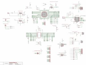Chameleon™ AVR 8Bit System