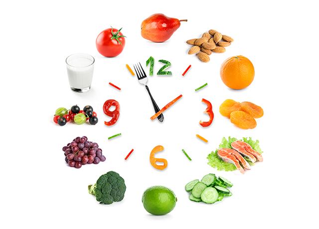 Read more about the article 三餐份量時間 vs. 肥胖風險