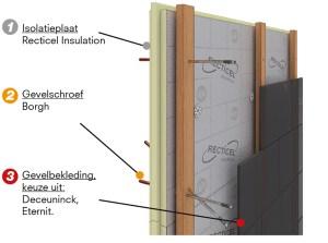 Isofinish-Isolatieconcept-Renovatie-Nieuwbouw@2x