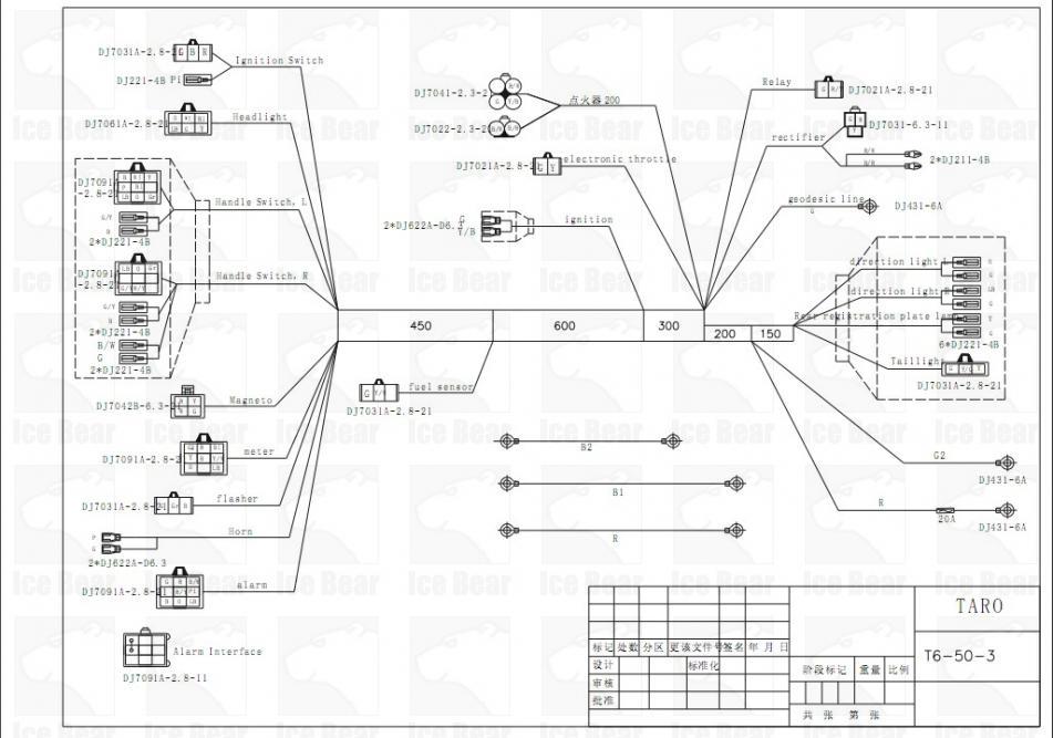 mad dog wiring diagram data wiring u2022 rh 149 28 198 245 Basic Electrical Wiring Diagrams HVAC Wiring Diagrams