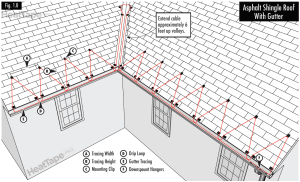 Heat cable installation tips