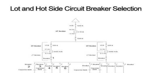 Circuit Breaker Selection of LT and HT Side | Circuit Breaker Calculations