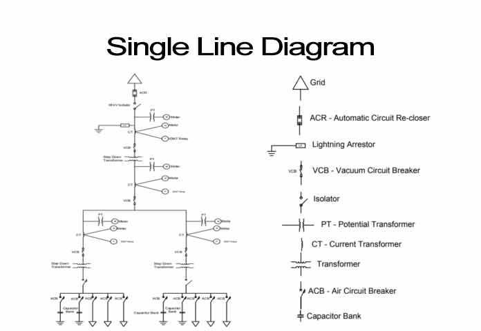 Single Line Diagrams Power System, Wiring Diagram Circuit Breaker Symbol