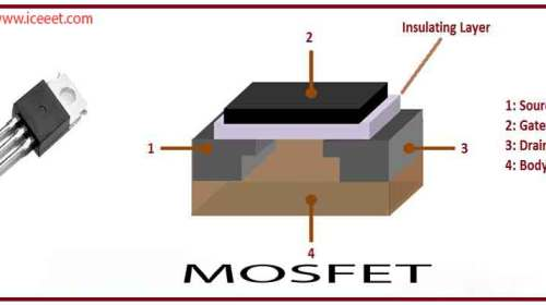 Mosfet | Types Of Mosfet | Application