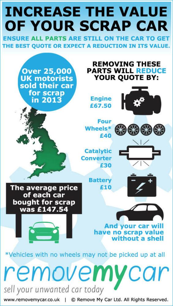Motorists urged to get the best price for scrap cars