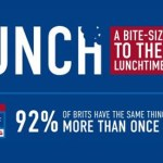One in three Brits face 'déjà-food' on a daily basis by eating the same lunch on repeat