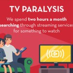 British telly addicts spend a full day of every year searching for something to watch