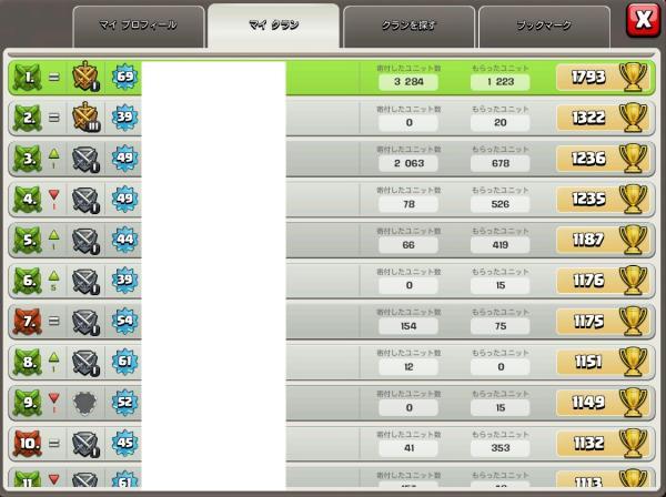 ClashOfClans-Ranking.jpg