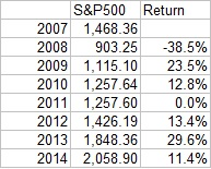 SP500yearly-Return.jpg