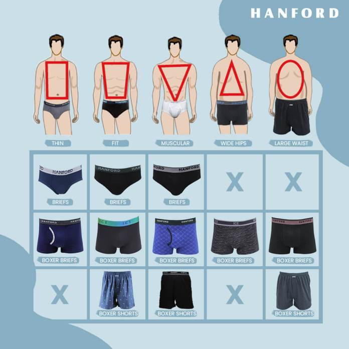 What type of underwear is best for men