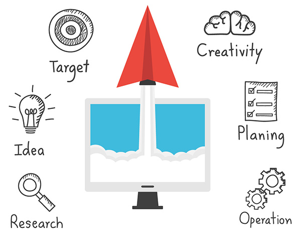 Plan Your Video Marketing Strategy