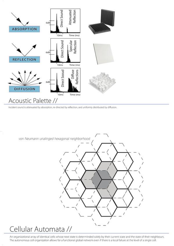 BiodynamicPallete-600x847