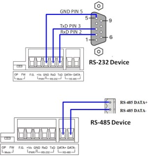 Modbus Rs485 Wiring Diagram  Somurich