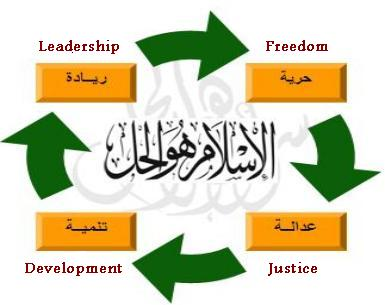 Islam_is_the_solution