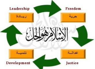 Islam- A System of Life or an Apolitical Set of Beliefs, Rituals and Morals?