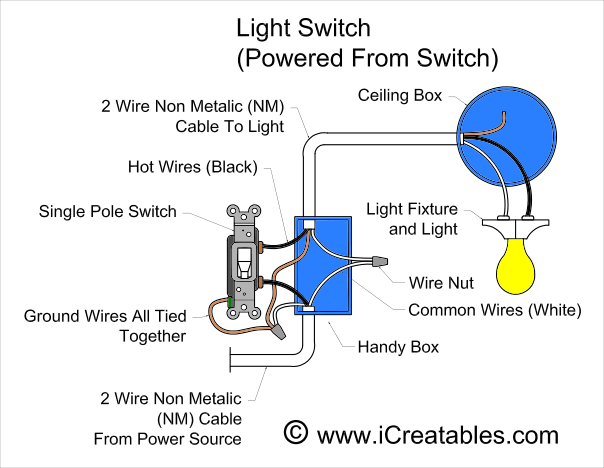 diagram several light switch wiring diagram single pole