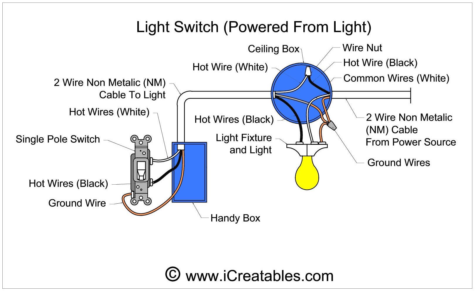 wiring single pole light switch power from light?resized665%2C4086ssld1 wiring a single pole light switch diagram efcaviation com wire diagram for single light switch at honlapkeszites.co
