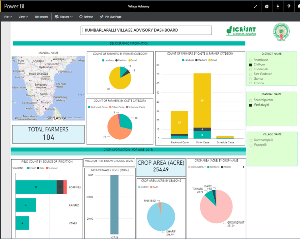 Village Advisory Dashboard