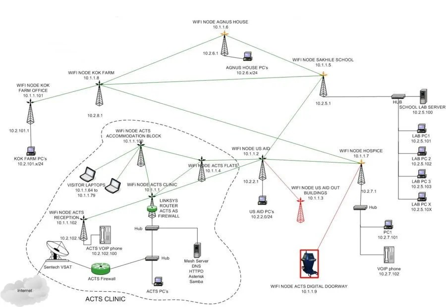 Best practices for deploying WiFi mesh - Cambium | ICS