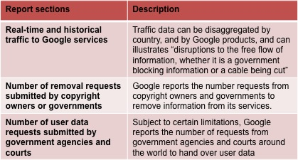 What does the T&T Govt/Google debacle tell us about the openness of the  Internet?