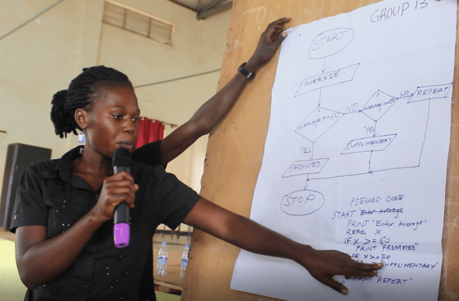 A participant presenting her discussion group's Pseudocode and Flow Chart during an ICT Teachers workshop at Mbale SS in May 2018