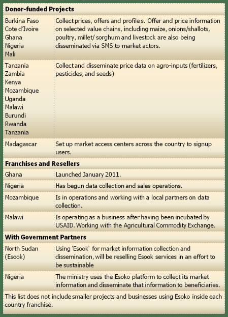 EsokoAfricaBasic_0.png