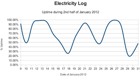 electricty-reliability-africa.jpg