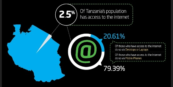 tanzania-internet-access.jpg