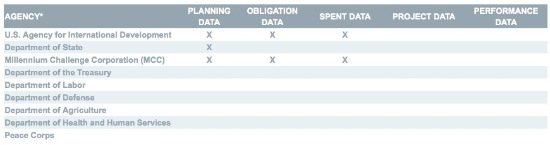 usaid-data.jpg