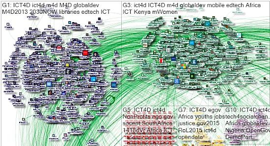 SNA-node-map2